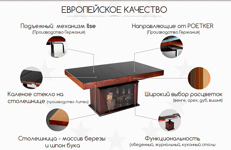 optimata_tables